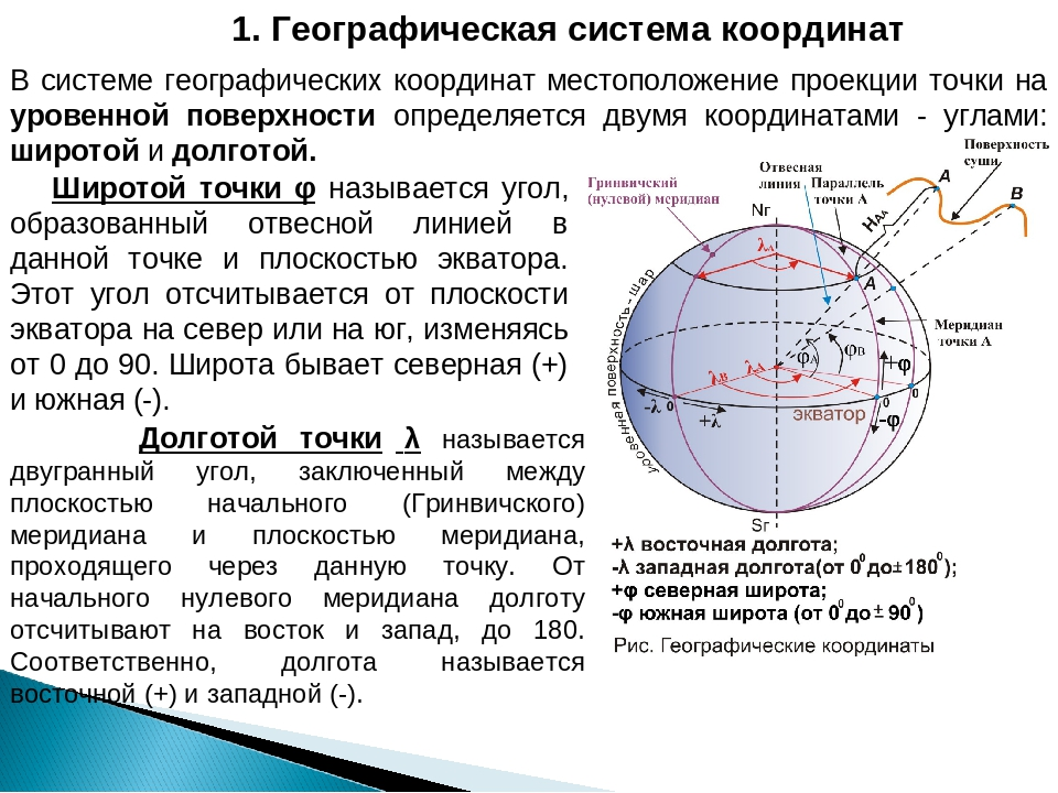 Географические координаты — википедия с видео // wiki 2