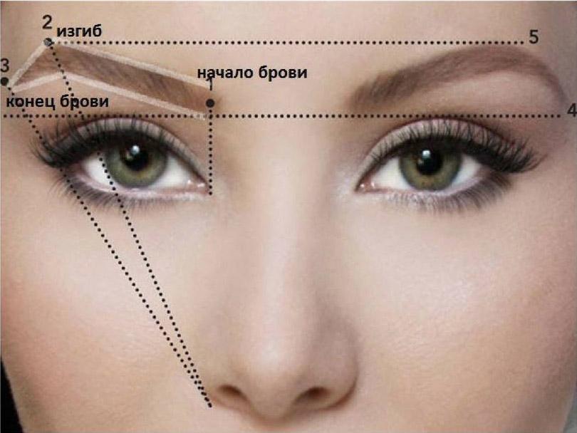 Перманентный макияж бровей: что это такое, его виды и методы