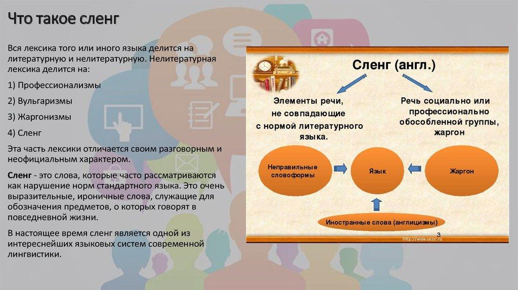 Использование omg в интернет-переписке – изучение английского языка
