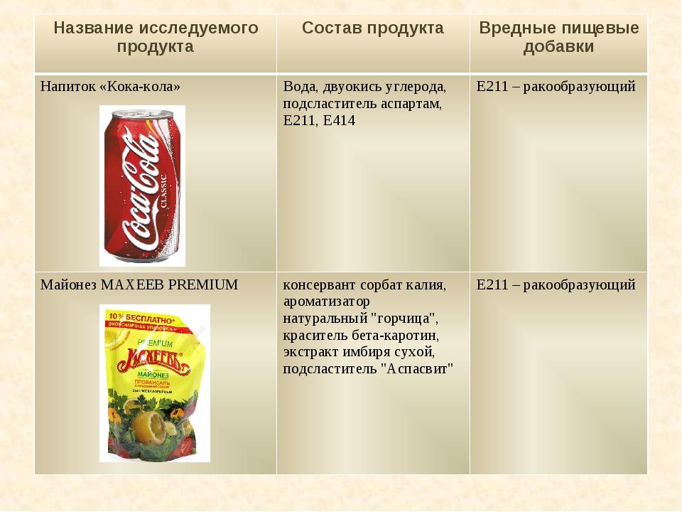 Полуфабрикат - это что такое? производители, технология изготовления :: syl.ru
