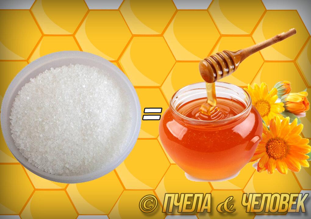 Сахар, с химической точки зрения