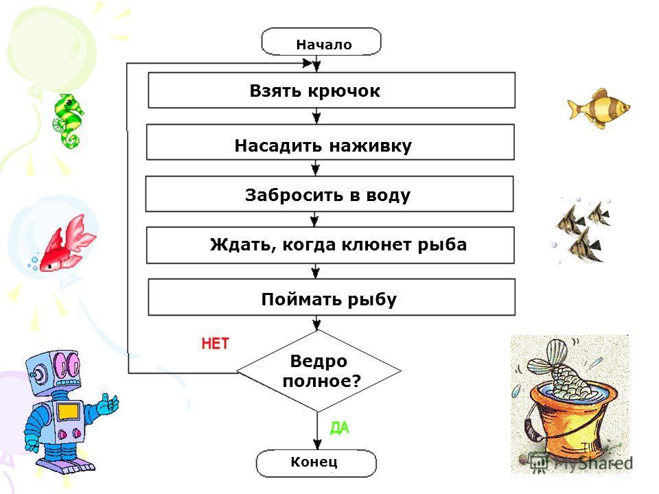 Как определить тему текста? алгоритм выполнения упражнений. примеры