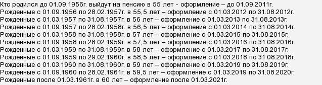Отп банк в краснодаре  - адреса головного офиса краснодара, телефоны и официальный сайт | банки.ру
