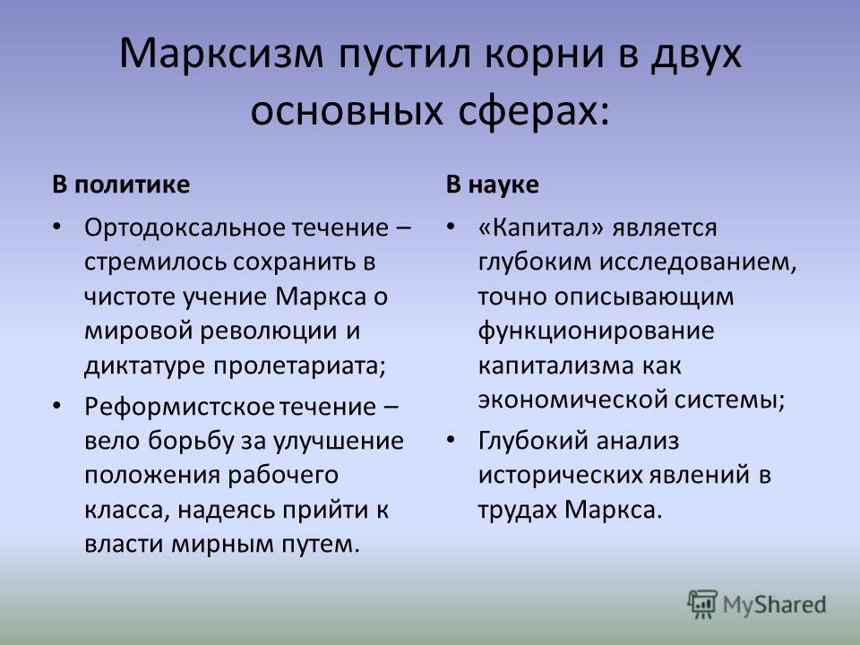 Марксизм — что это такое, философия марксизма-ленинизма | ktonanovenkogo.ru
