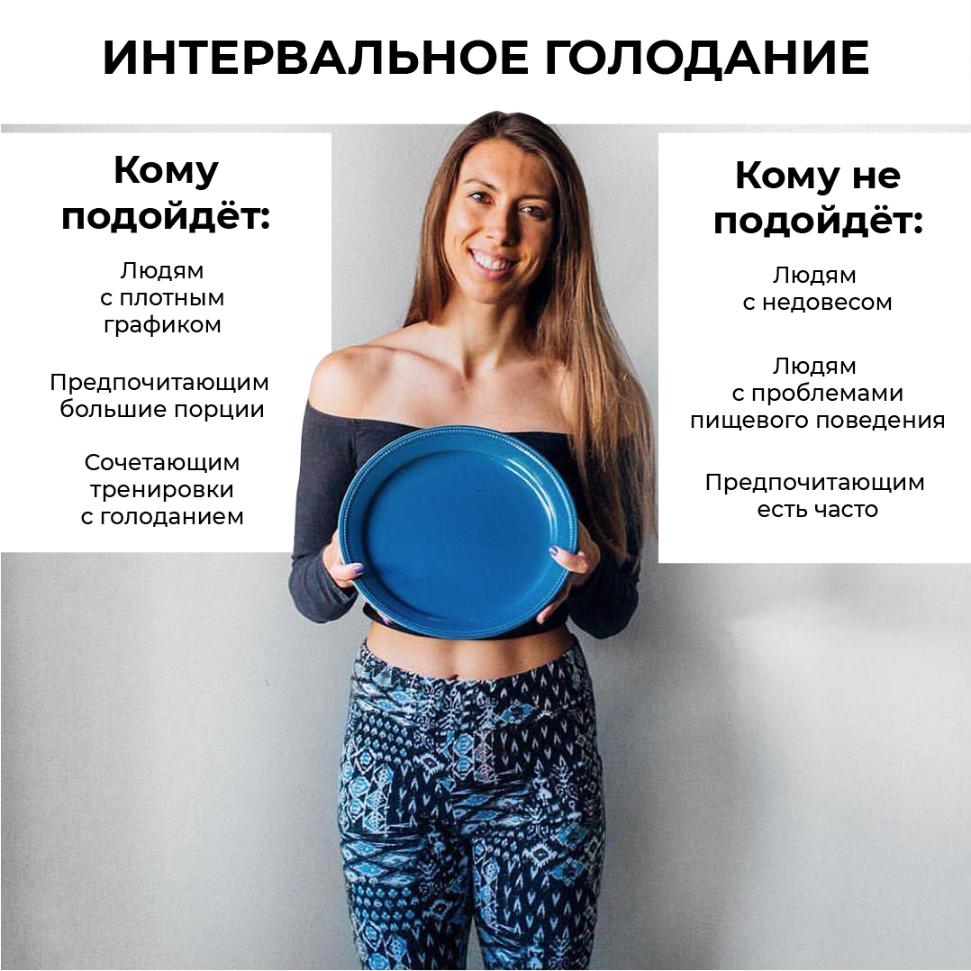 Интервальное голодание 16/8 — правила, эффективность системы для женщин и мужчин, а также противопоказания и примерное меню на неделю