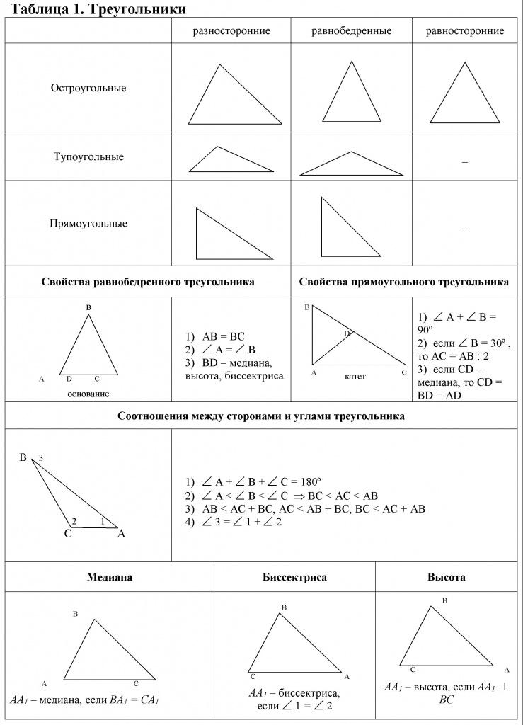 Целочисленный треугольник