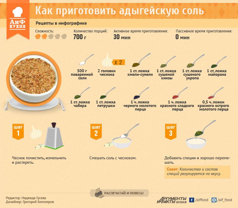 Сванская соль - полезные свойства и применение приправы в рецептах традиционных блюд грузинской кухни