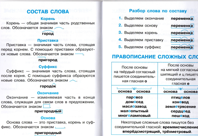 Что такое часть речи в русском языке, какие бывают и сколько их, служебные и знаменательные, самостоятельные, именные, части речи, таблица с примерами   tvercult.ru