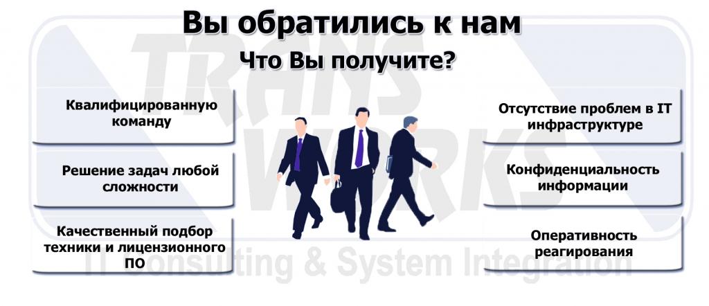 Консалтинговая компания – что это простыми словами - вопросы и ответы ★