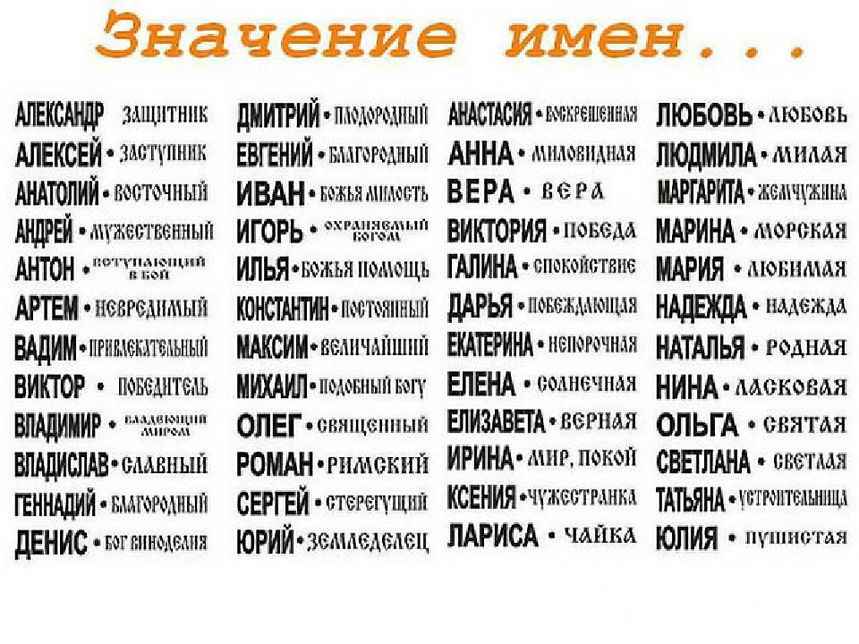 Значение имени дмитрий (дима)