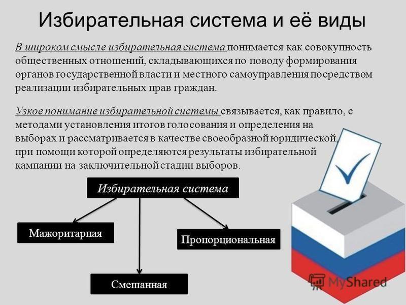Пропорциональная избирательная система — википедия. что такое пропорциональная избирательная система