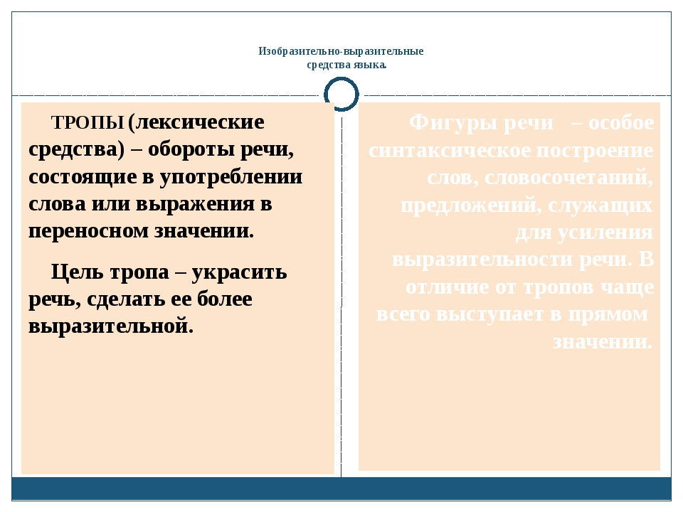 Глава 13. пунктуация при сравнительных оборотах / пунктуация. справочник для 5-11 классов / русский на 5