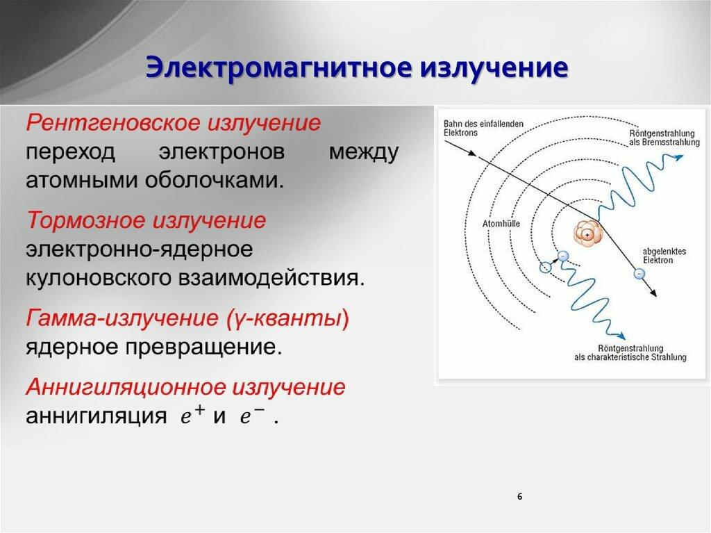 Электромагнитные волны свойства и характеристика