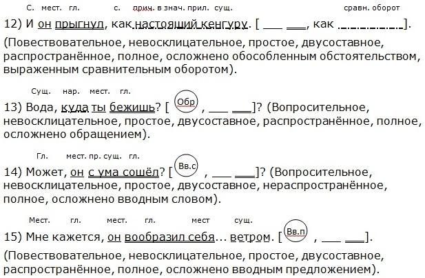 Синтаксический разбор предложения: о чём вообще речь и как всё сделать грамотно, со схемами