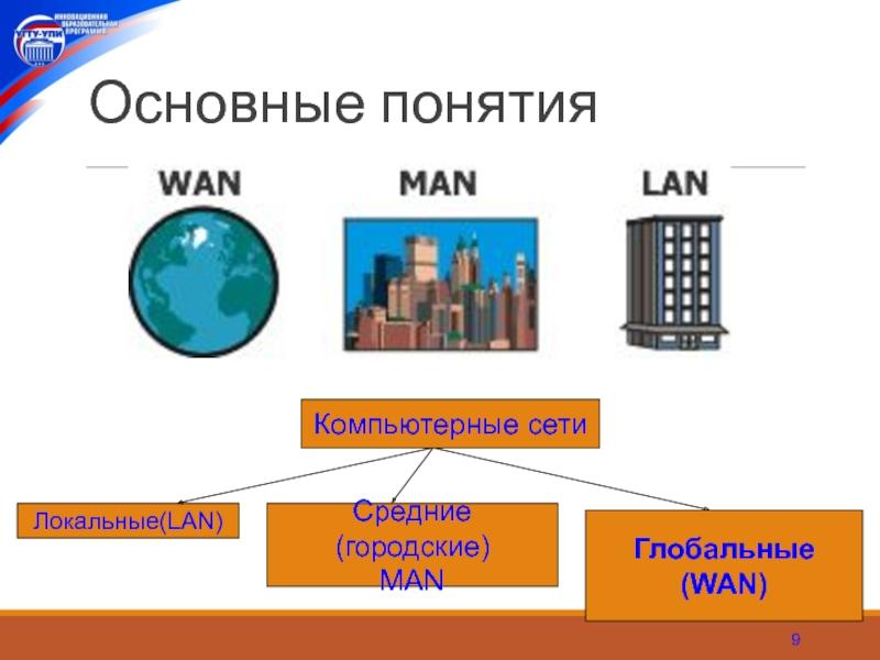 Сеть (организация) — википедия. что такое сеть (организация)