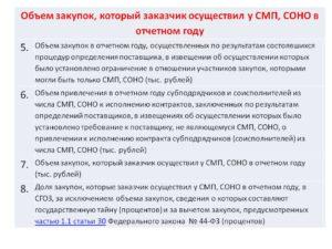 Понятие субъектов малого предпринимательства — audit-it.ru