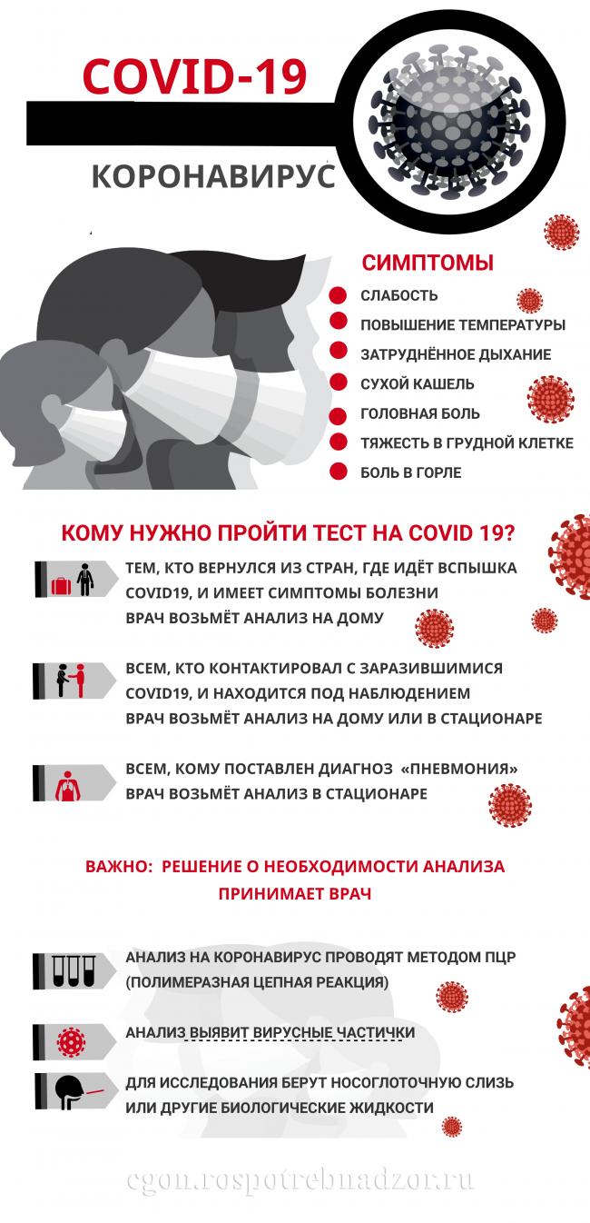 Первые симптомы коронавируса covid-19 и методы профилактики