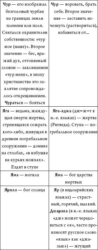 Северные территории россии: города, народы, культура