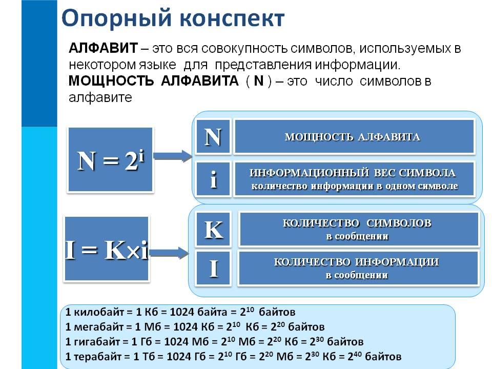 Измерение информации (алфавитный подход). единицы измерения информации