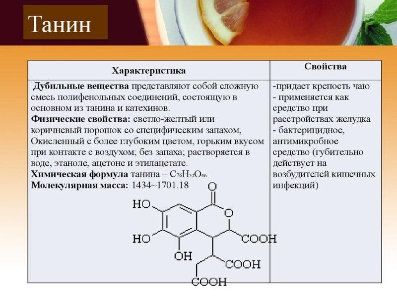 Дубильные вещества польза. дубильные вещества — польза, свойства, побочные эффекты | здоровье человека