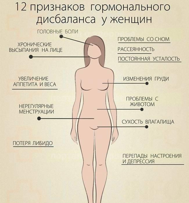 Чем грозит нарушение гормонального фона