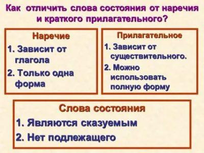 Нулевое окончание - это... в русском языке. примеры