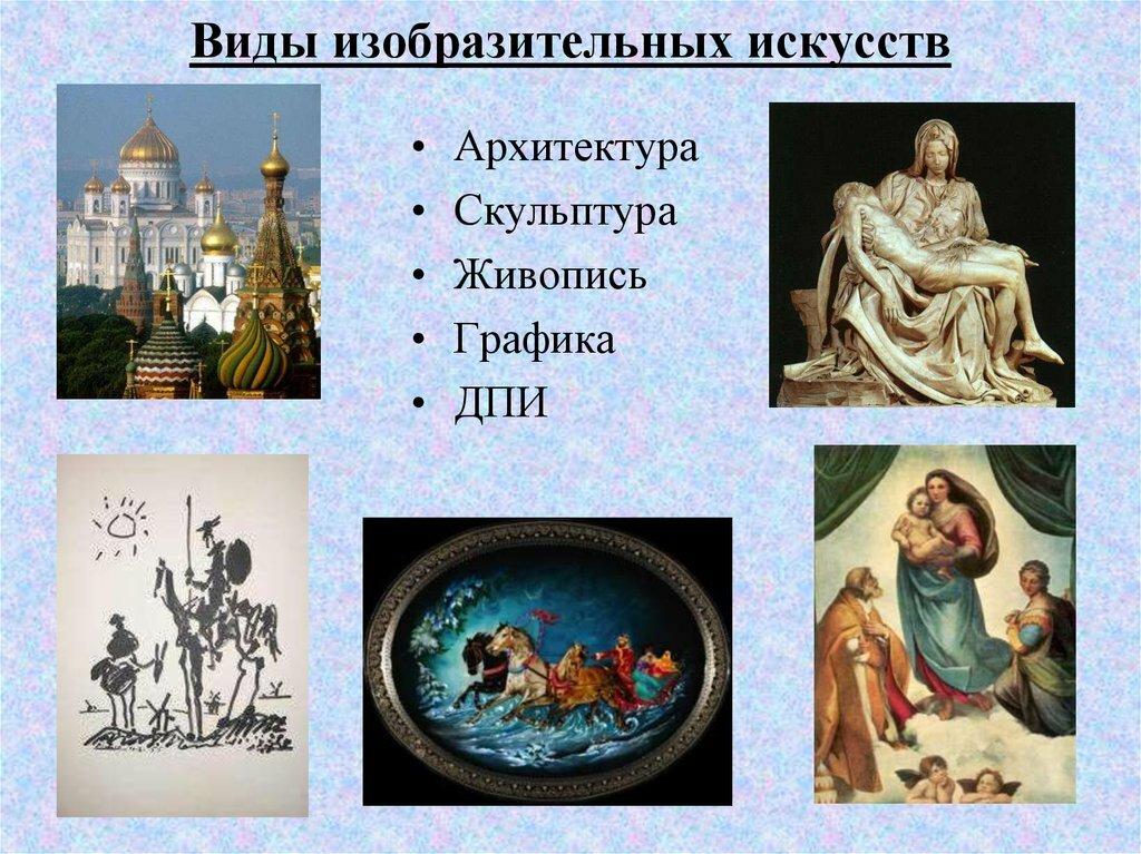 Изобразительное искусство. определение