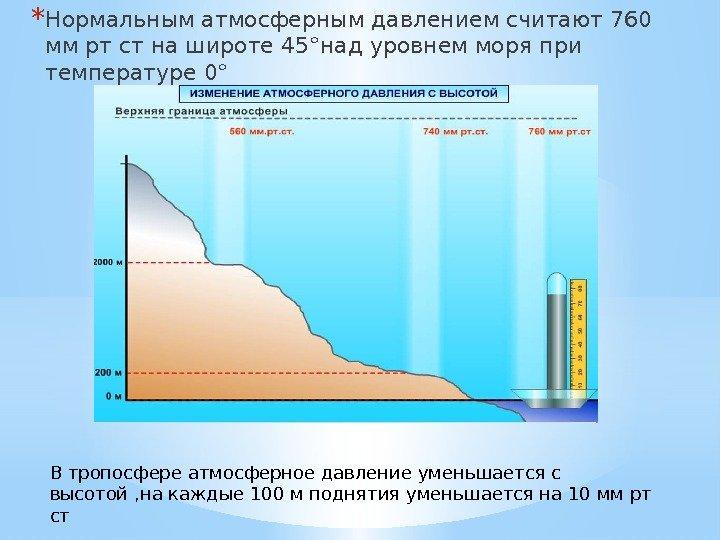 Виды давления. максимальное избыточное давление воздуха