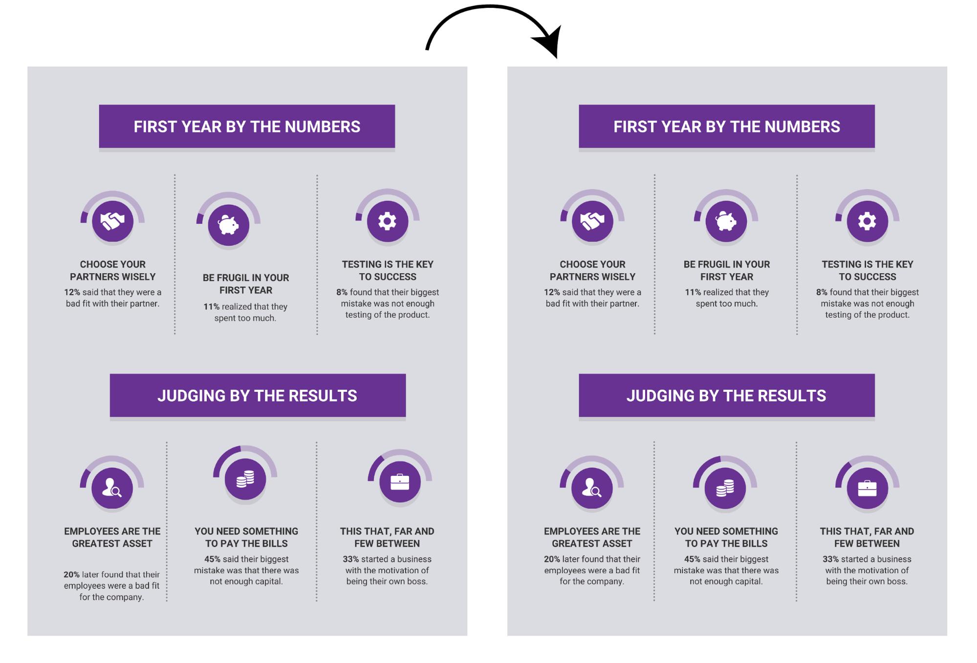 Как устроена инфографика | медиа нетологии: университет интернет-профессий