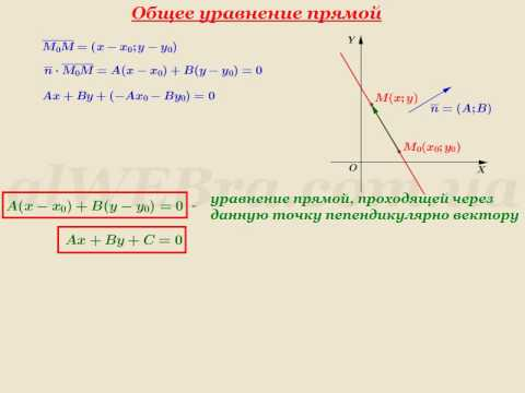 Уравнение прямой с угловым коэффициентом - теория, примеры, решение задач.