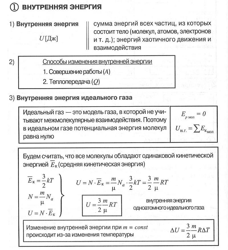 Законы термодинамики - laws of thermodynamics