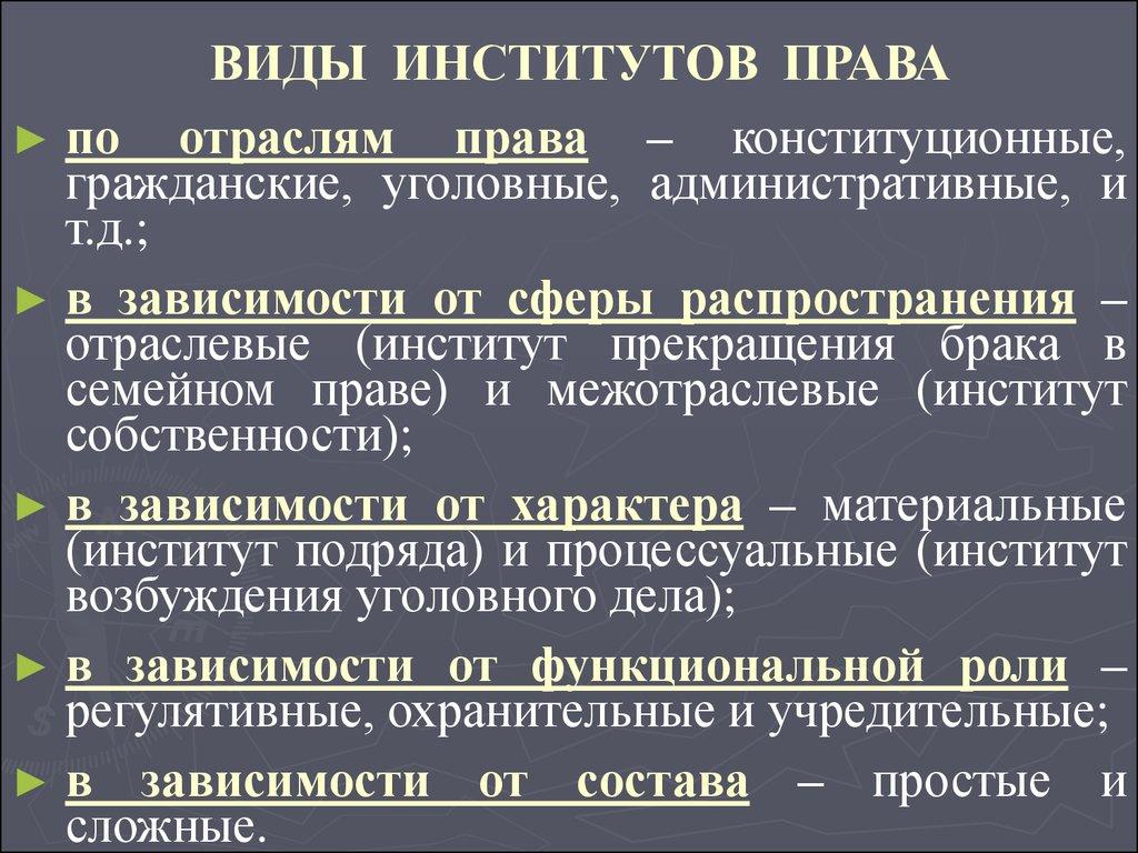 Институт права — википедия с видео // wiki 2