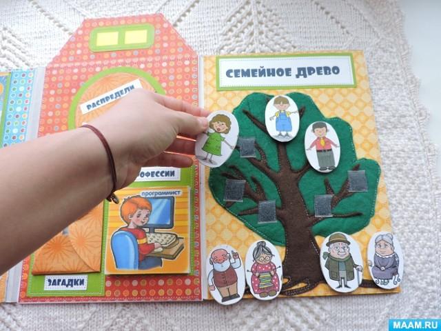 Беседа «моя семья» для детей 6–7 лет. воспитателям детских садов, школьным учителям и педагогам - маам.ру