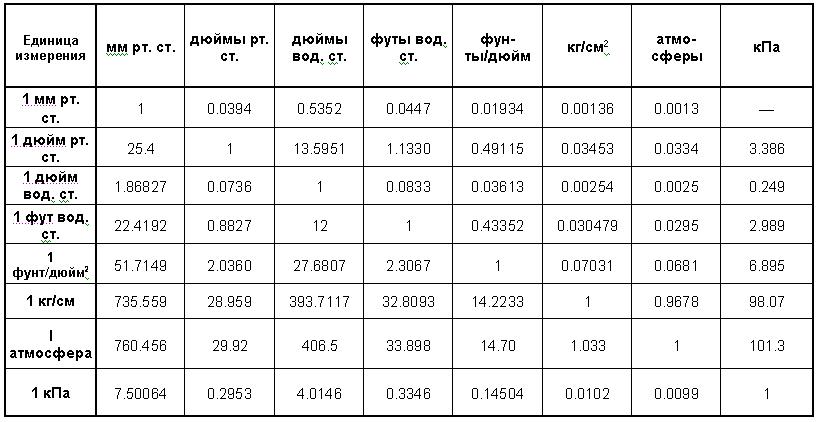 Результаты поиска по запросу «[ttl]» / хабр