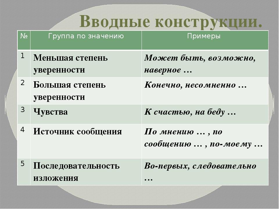 Что такое мейнстрим, что означает это слово? примеры использования, описание простыми словами