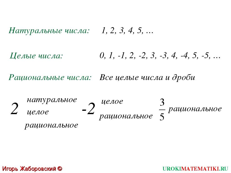 Общее представление о целых числах.
