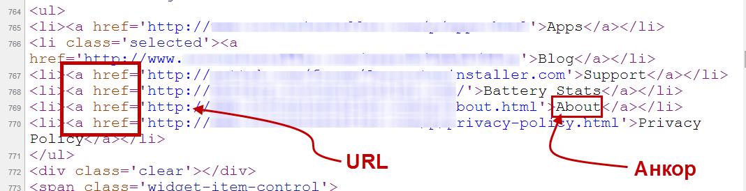 Html: абсолютные и относительные ссылки (внешние и внутренние)