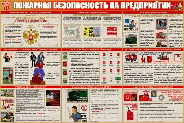 Обеспечение пожарной безопасности: средства и порядок проведения мероприятий по пожарной безопасности в организации
