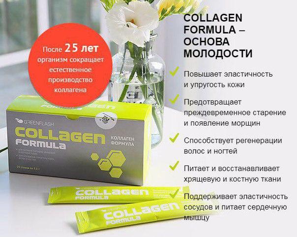 Коллаген – основа молодости кожи