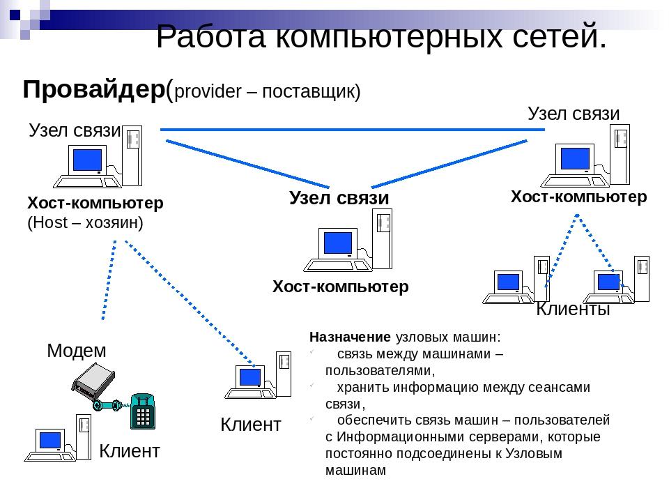 Что такое локальная компьютерная сеть (лвс, lan) и чем отличается от глобальной интернет — топология и компьютеры - вайфайка.ру