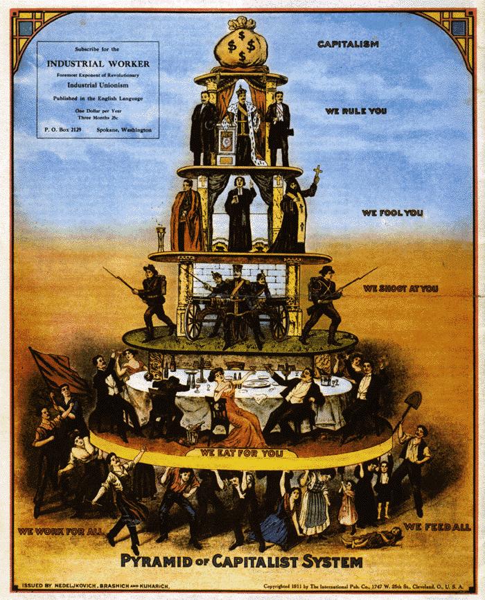 Пролетариат - что это? политика и власть. мировой пролетариат