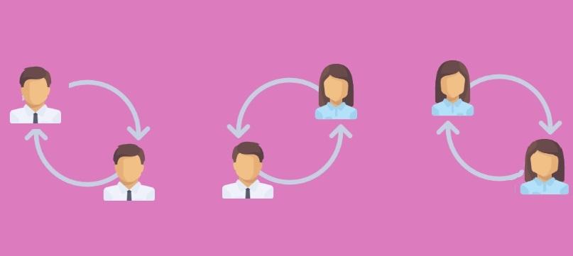 Liketime в инстаграме: что это, как создать, эффективность и примеры