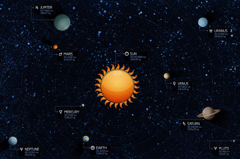 Особенности планеты юпитер