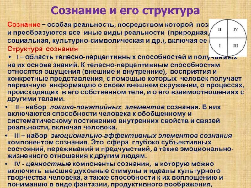 Сознание  —  что это такое | ktonanovenkogo.ru