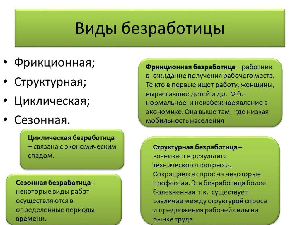 Что такое структурная безработица: примеры