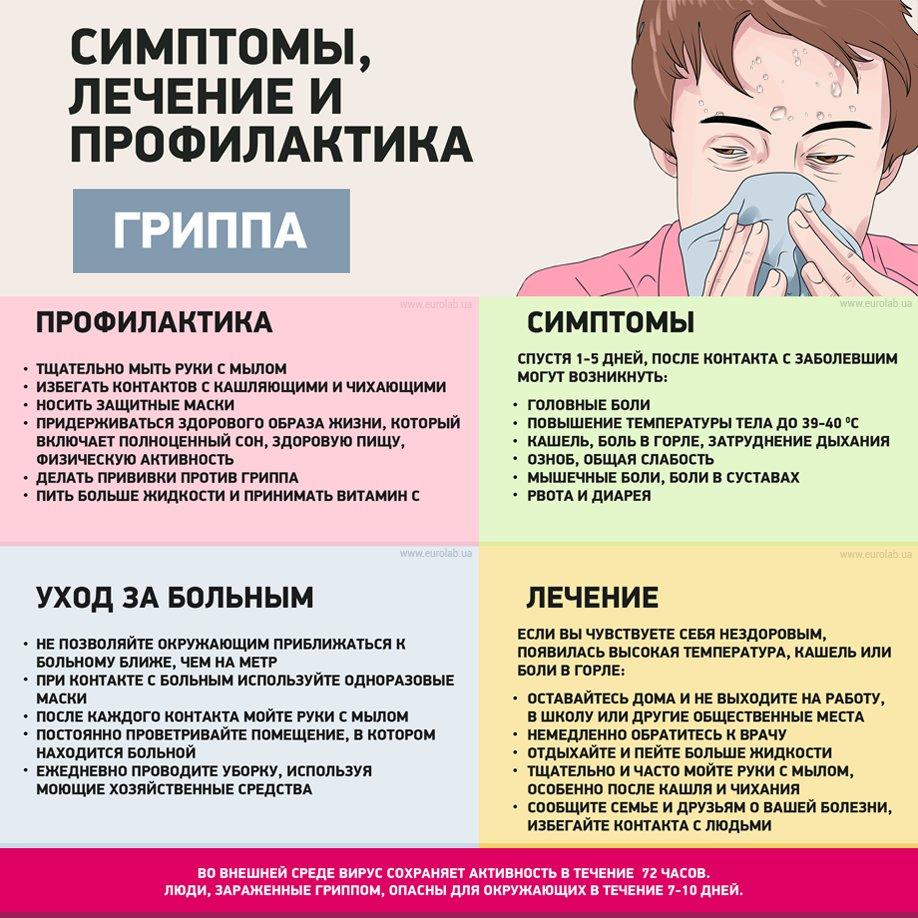 Алкалоз - что это такое? алкалоз: причины, симптомы и лечение