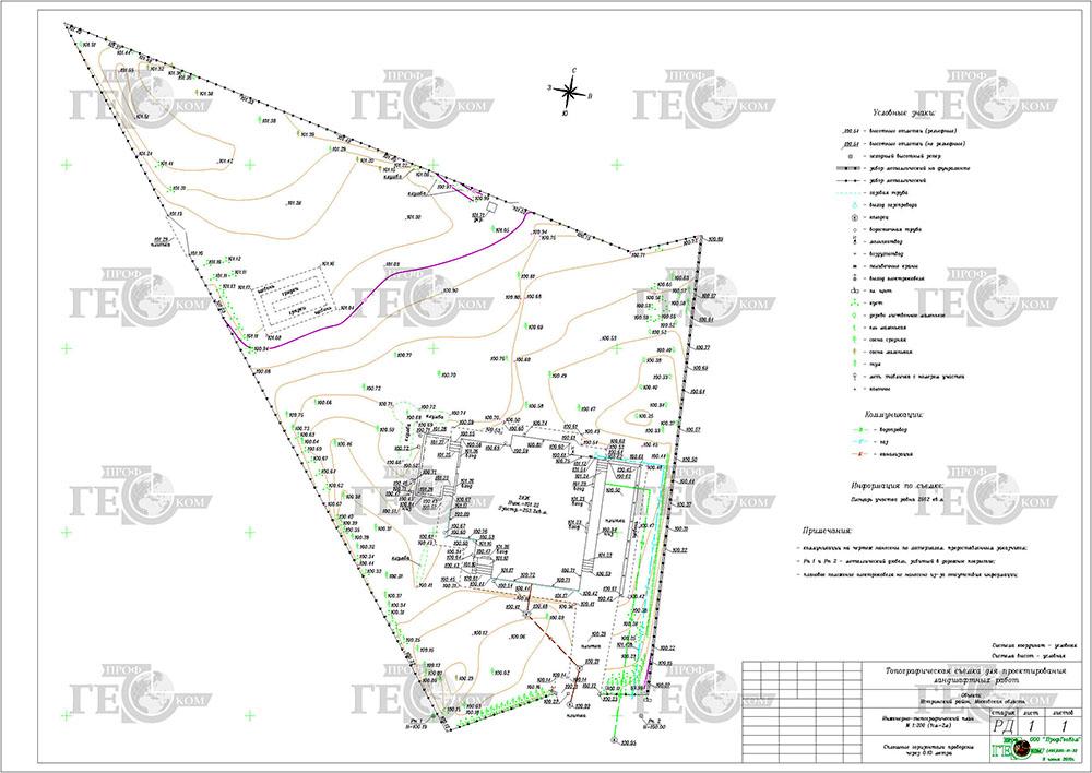 Что такое план местности и как его составляют