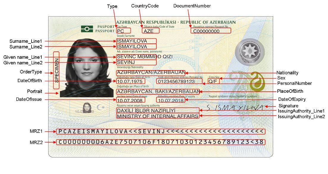 Что такое код подразделения в паспорте, его значение. что означает код подразделения в паспорте?