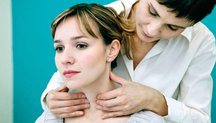 Тиреоидит щитовидной железы: что это такое, симптомы, лечение