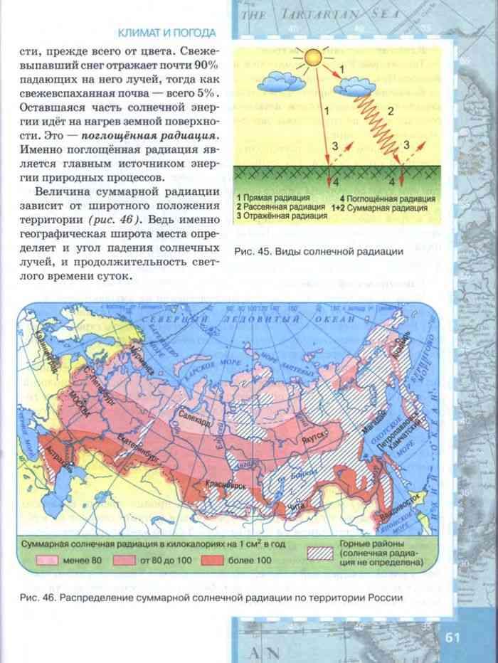 Единицы измерения и дозы радиации